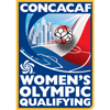 2016 CONCACAF Women's Olympic Qualifying Championship