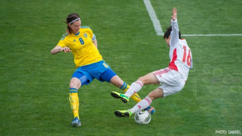 International women's football friendly fixtures and results 2014