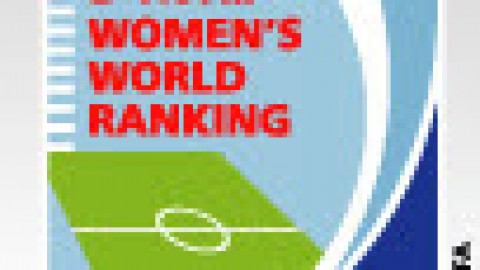 The latest FIFA/Coca Cola Women's World Rankings announced on Friday 13 December 2013