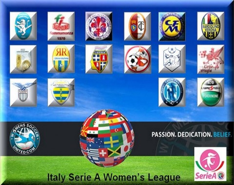 Italy Serie A Femminile League Match Results 1st March 2014
