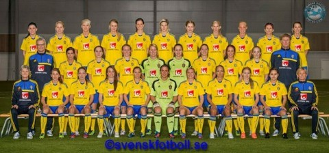 Pia Sundhage names her squad to play Northern Ireland – World Cup Qualifier on the 5th April 2014