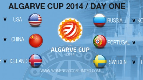 Day One at the Algarve Cup 2014