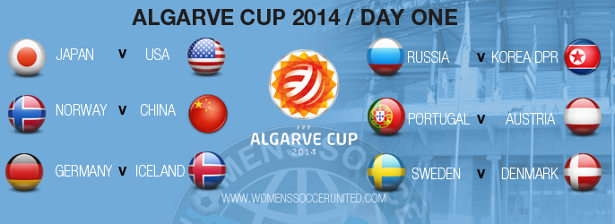 Algarve Cup 2014 day one