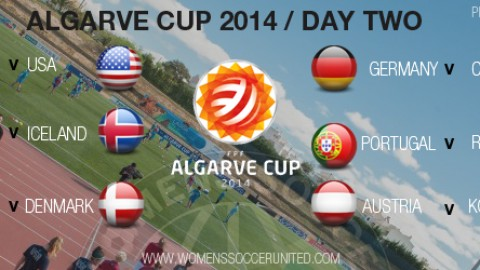 Day Two at the Algarve Cup 2014