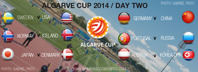 Algarve Cup 2014 day 2