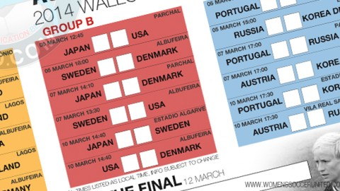 Algarve Cup 2014 Wallchart – Free download on Women's Soccer United