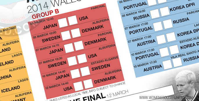 Algarve Cup 2014 Wallchart