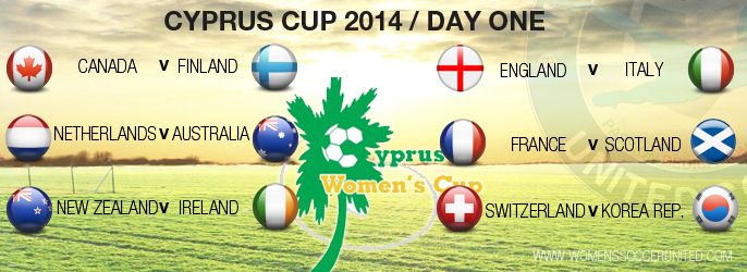 Cyprus Cup 2014 day one