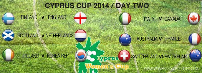 Cyprus Cup 2014 day 2