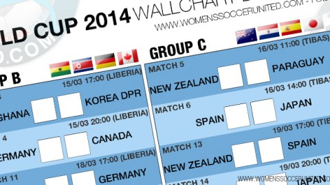 FIFA U-17 Women's World Cup 2014 Wallchart – Free download on Women's Soccer United