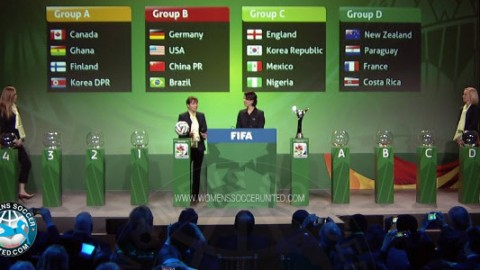 USA Draws Germany, Brazil and China PR in 2014 FIFA U-20 Women's World Cup