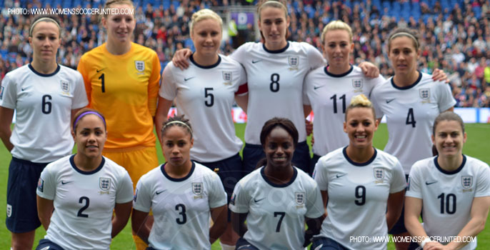 England Women's National Team starting line-up against Montenegro