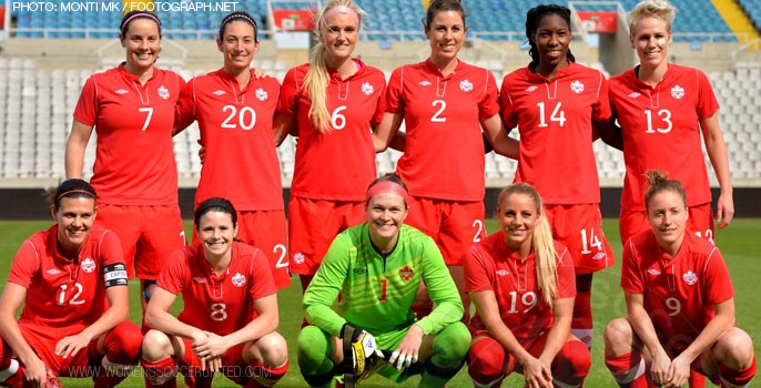 Canada Women's National Team 2014