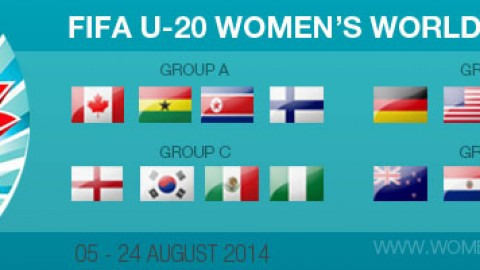 2014 FIFA U-20 Women's World Cup Fixtures