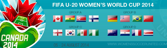 2014 FIFA U-20 Women's World Cup