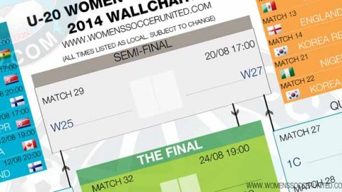 2014 FIFA U-20 Women's World Cup Wallchart – Free download