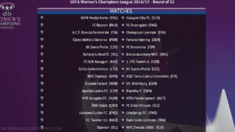 Result of the UEFA Women's Champions League 2014/15 rounds of 32 and 16 draws