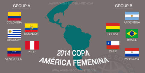 2014 Copa América Femenina Fixtures and Results