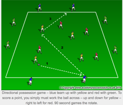 Tactical football warm-up