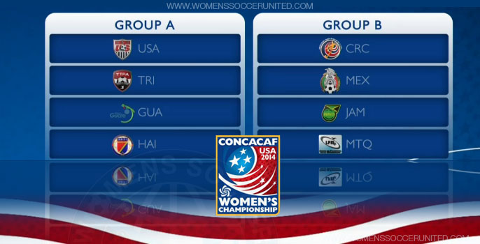 CONCACAF 2014 Women's Championship draw