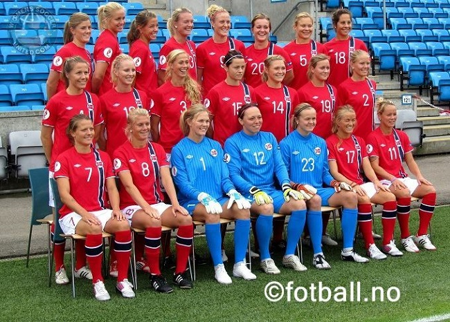 norway team 2013