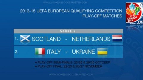 Play-off fixtures confirmed for the European qualifying competition for the Women's World Cup 2015