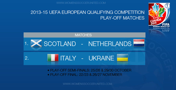 UEFA European qualifying for FIFA Women's World Cup play-off fixtures