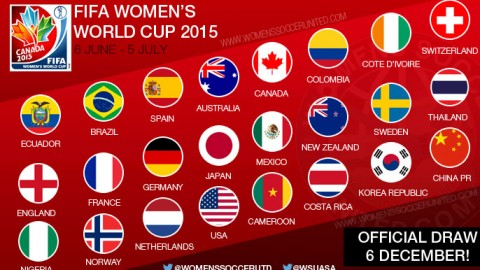 FIFA Women's World Cup 2015 Draw
