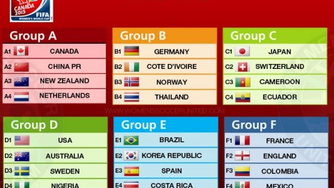 Match Fixtures FIFA Womens World Cup 2015 In Canada