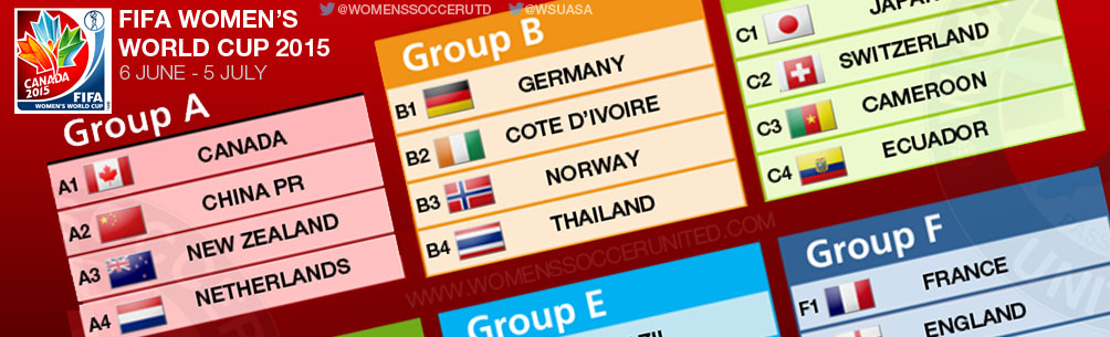 RESULT OF THE FIFA WOMEN\'S WORLD CUP 2015 DRAW