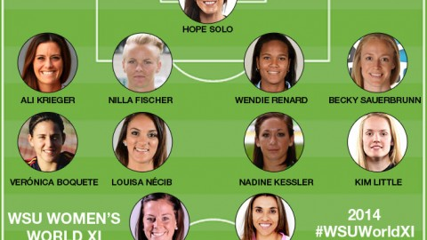 Result of WSU's Women's Football World Eleven 2014