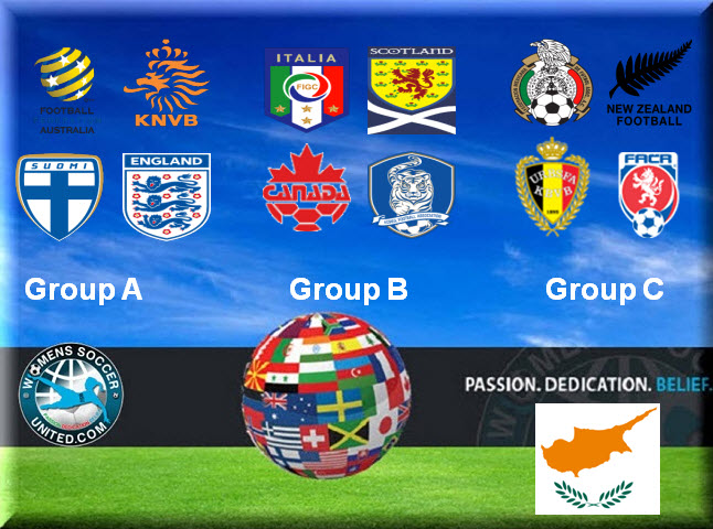 Cyprus Cup 2015 Groups