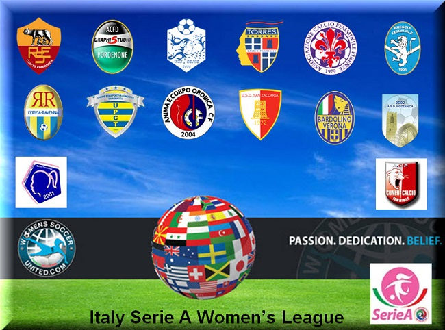 italy serie a femminile league match results 14th february 2015. Black Bedroom Furniture Sets. Home Design Ideas