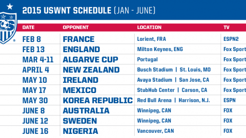 U.S. Soccer Announces Women's National Team Schedule Prior to 2015 FIFA Women's World Cup