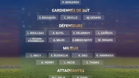 France squad announced to face USA in friendly match