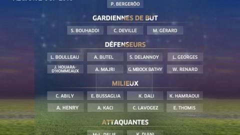 Philippe Bergeroo names France squad for Algarve Cup 2015