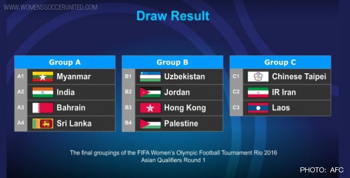 FIFA Women's Olympic Football Tournament Rio 2016 Asian Qualifiers - Round 1
