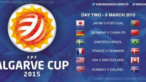 Algarve Cup 2015 – Day Two, Group stage