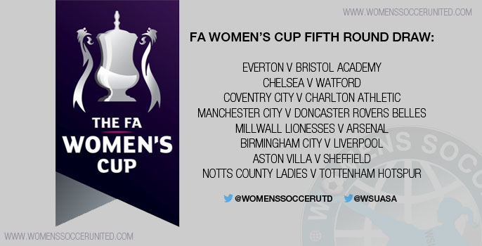 FA Women's Cup Fifth Round draw