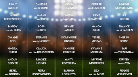Netherlands name 35-player preliminary FIFA Women's World Cup 2015 squad