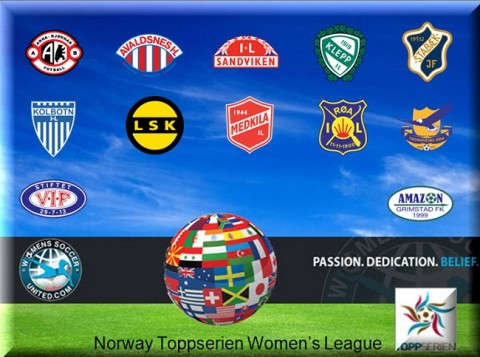 Norway's Toppserien Match Results 25th March 2015