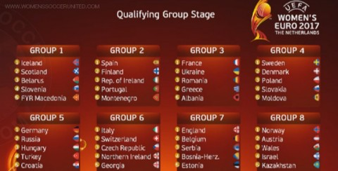 Result of the UEFA EURO 2017 qualifying group stage draw