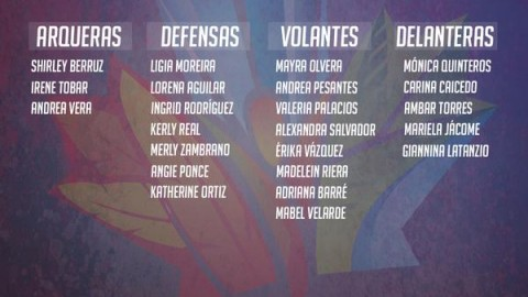 Ecuador announce squad for the FIFA Women's World Cup 2015