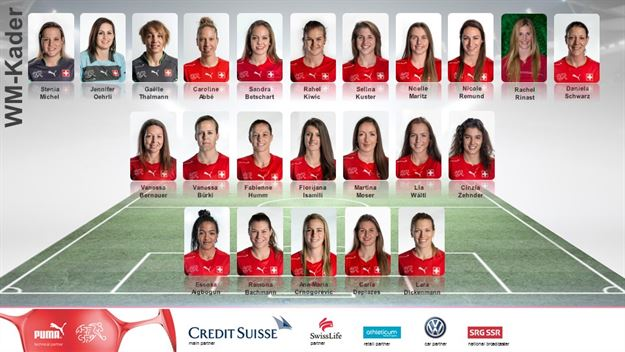 Switzerland squad for FIFA Women's World Cup 2015