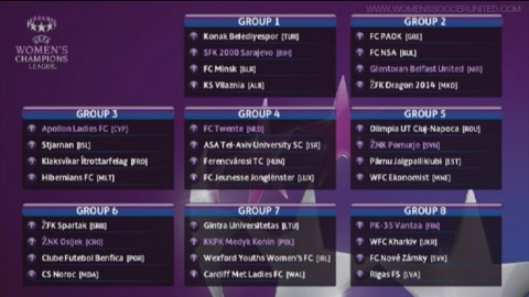Result of the UEFA Women's Champions League 2015/16 Qualifying round draw