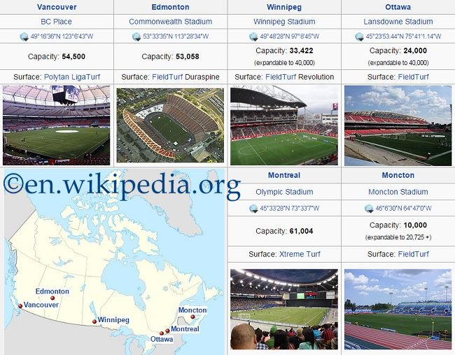 Canada world cup stadiums capacity 2015 womens world cup
