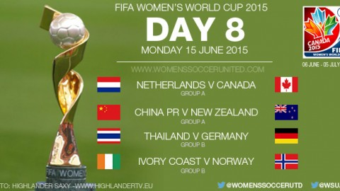 Day Eight at the FIFA Women's World Cup 2015 – Group Stage (15 June)