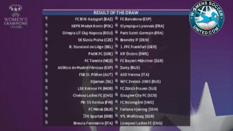 Result of the UEFA Women's Champions League 2015/16 round of 32 draw