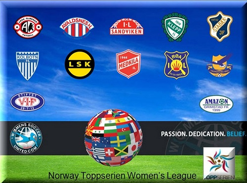 Norway's Toppserien