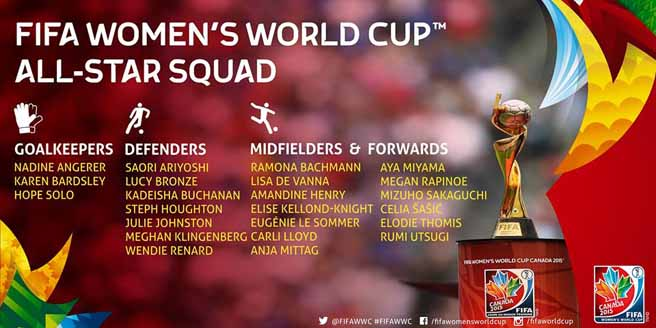 2015 FIFA Women's World Cup All-Star Squad